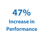 47Increase PerformanceWhite